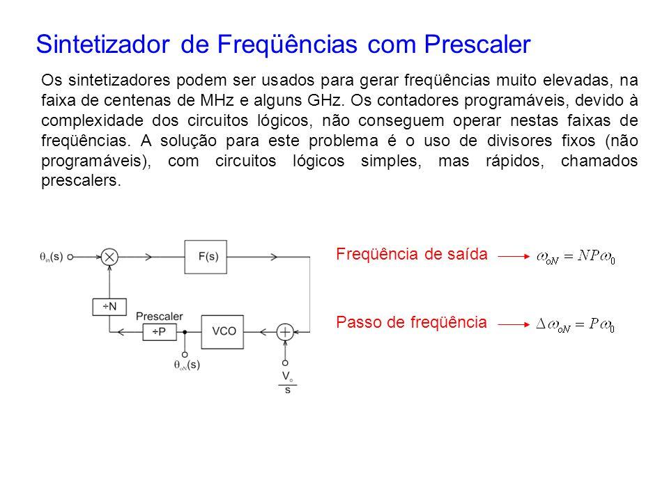 Sintetizador de Freqüências com Prescaler
