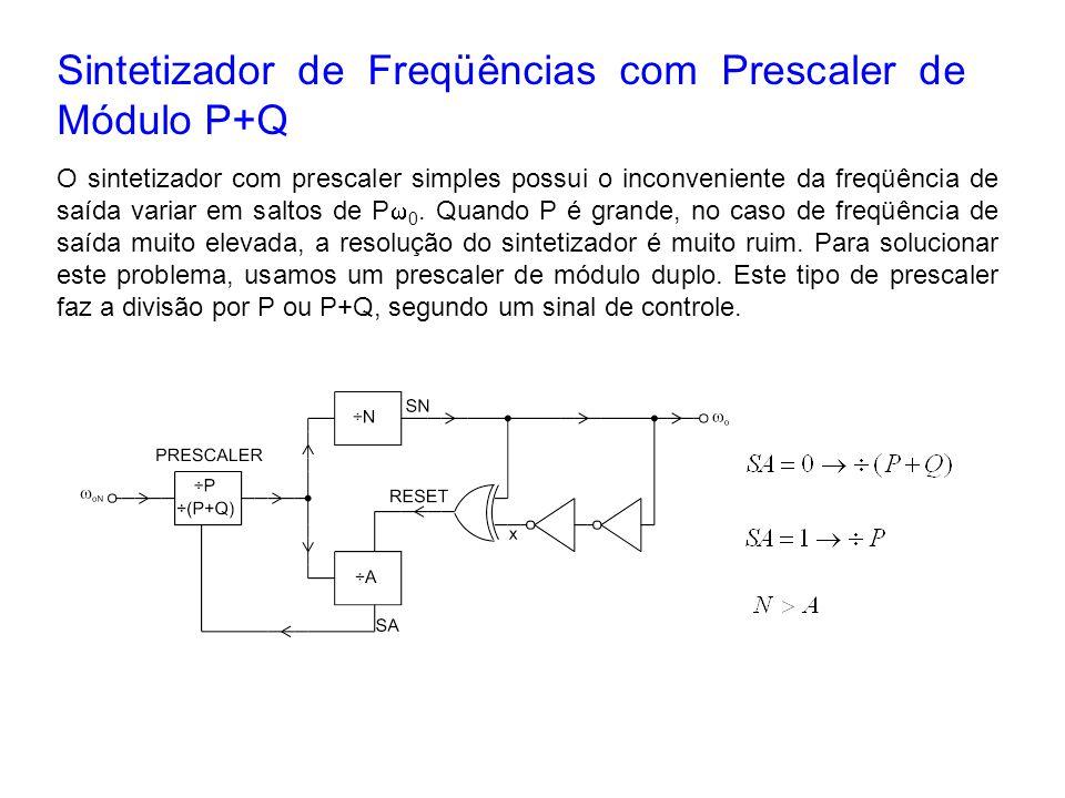 Sintetizador de Freqüências com Prescaler de Módulo P+Q