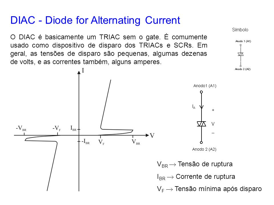 DIAC - Diode for Alternating Current