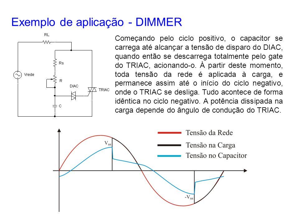 Exemplo de aplicação - DIMMER