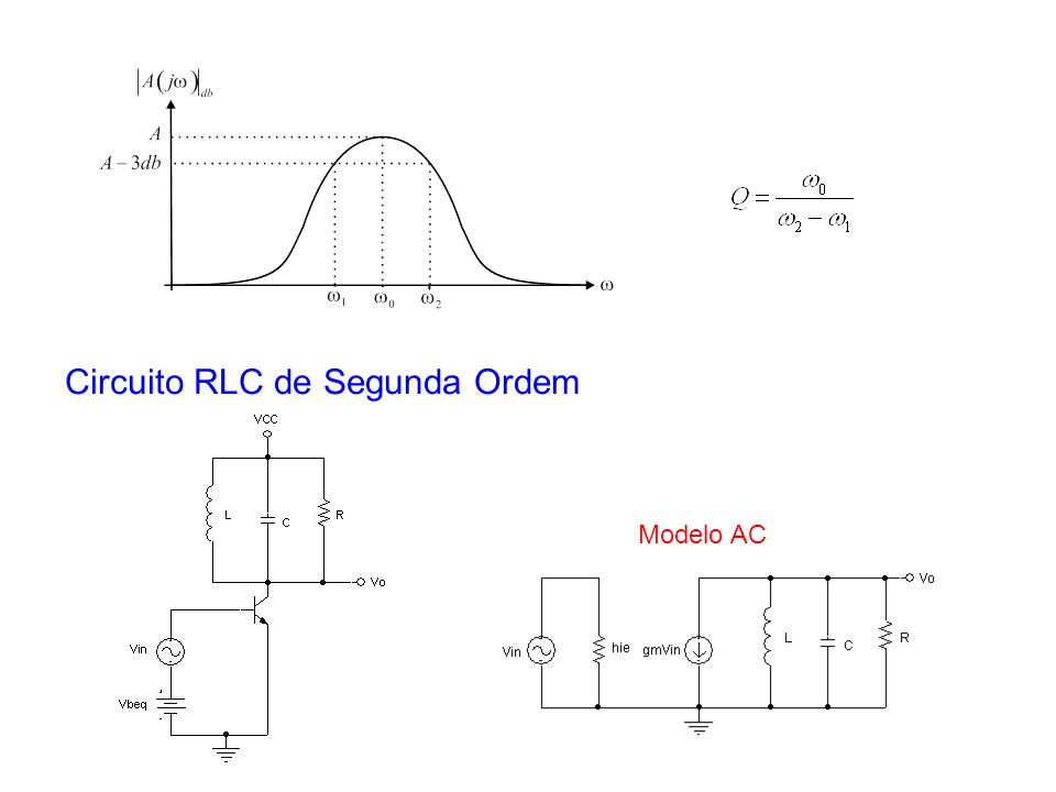Circuito RLC de Segunda Ordem