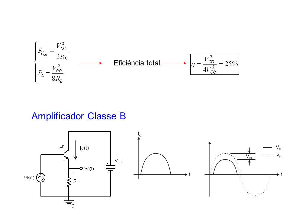 Eficiência total Amplificador Classe B