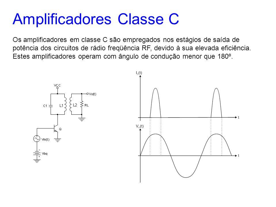 Amplificadores Classe C