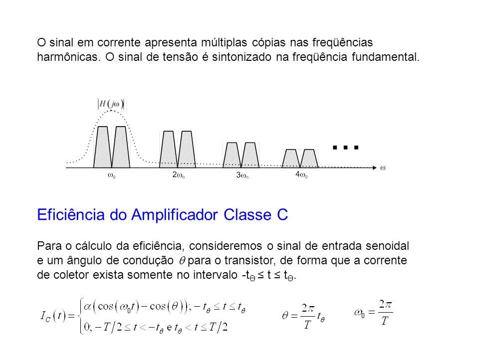 Eficiência do Amplificador Classe C