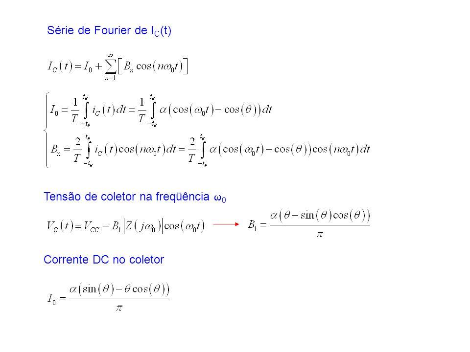 Série de Fourier de IC(t)