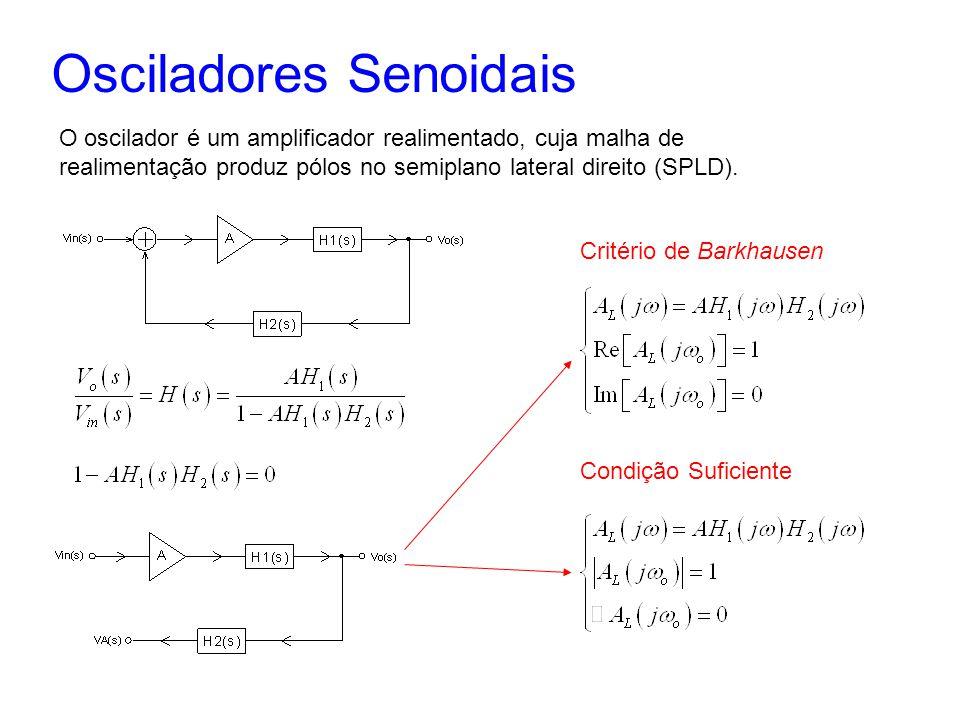 Osciladores Senoidais