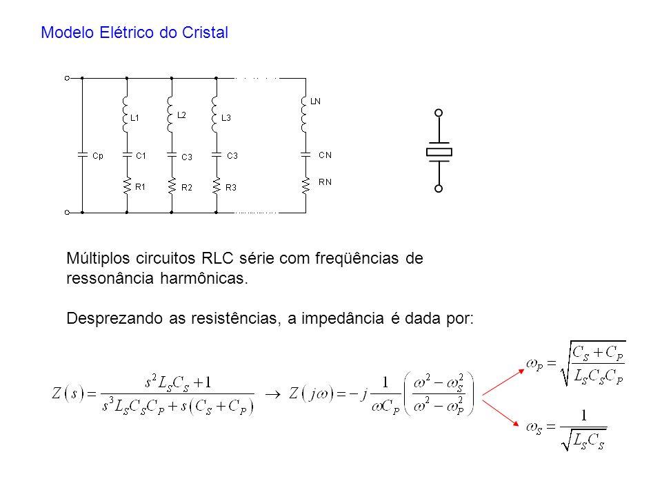 Modelo Elétrico do Cristal