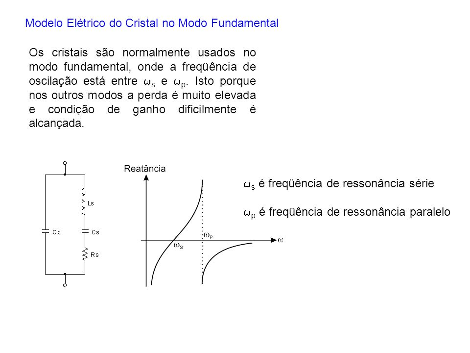 Modelo Elétrico do Cristal no Modo Fundamental
