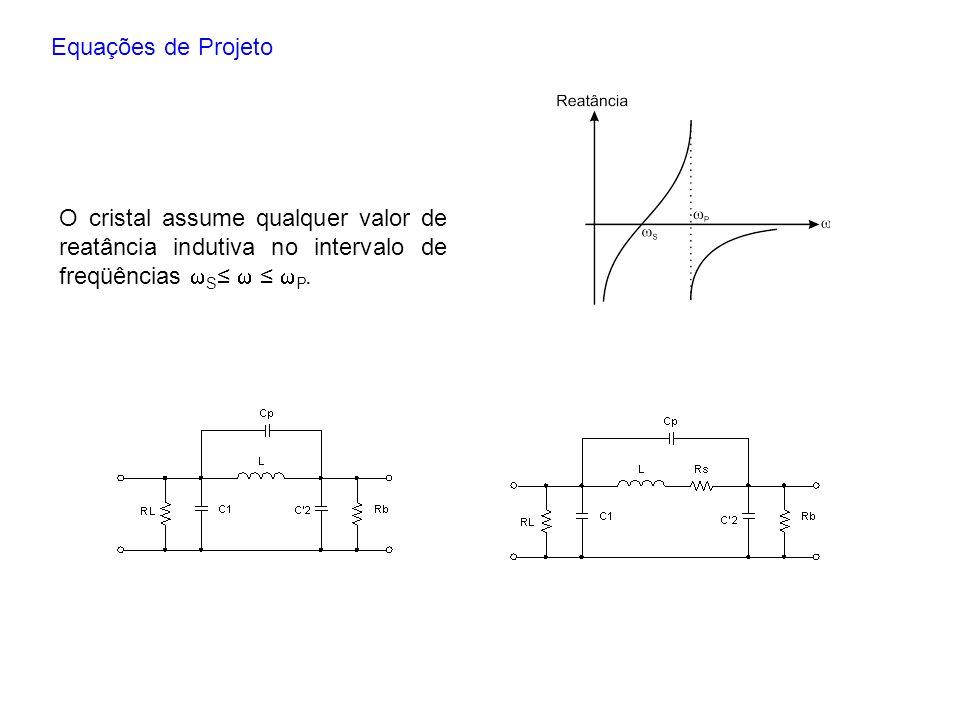 Equações de Projeto O cristal assume qualquer valor de reatância indutiva no intervalo de freqüências S≤  ≤ P.