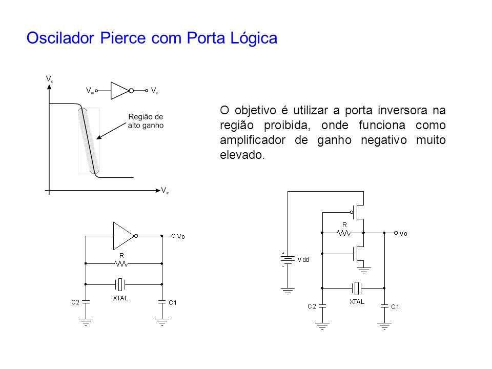 Oscilador Pierce com Porta Lógica