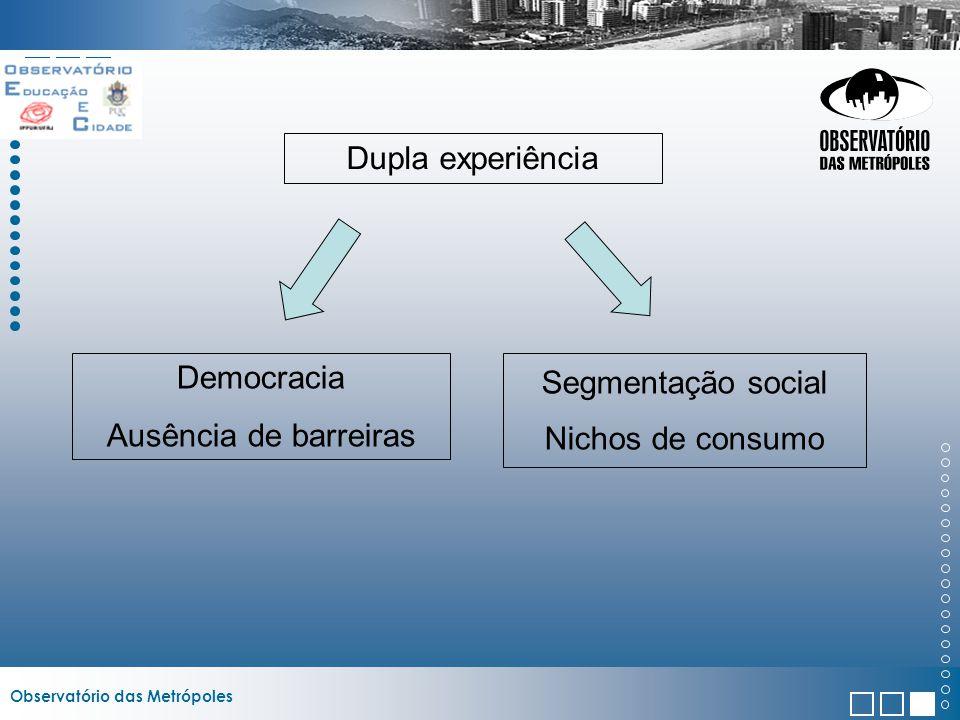 Dupla experiência Democracia Ausência de barreiras Segmentação social