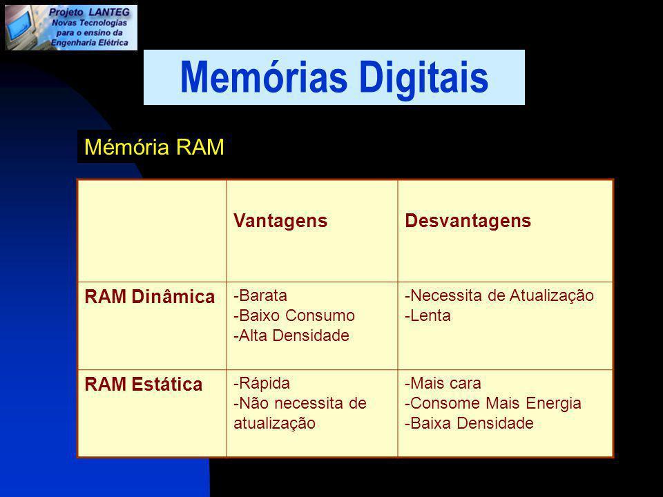 Memórias Digitais Mémória RAM Vantagens Desvantagens RAM Dinâmica