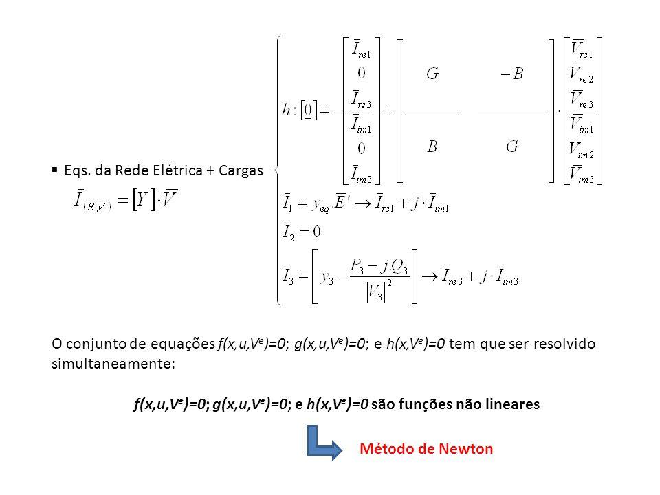 Eqs. da Rede Elétrica + Cargas