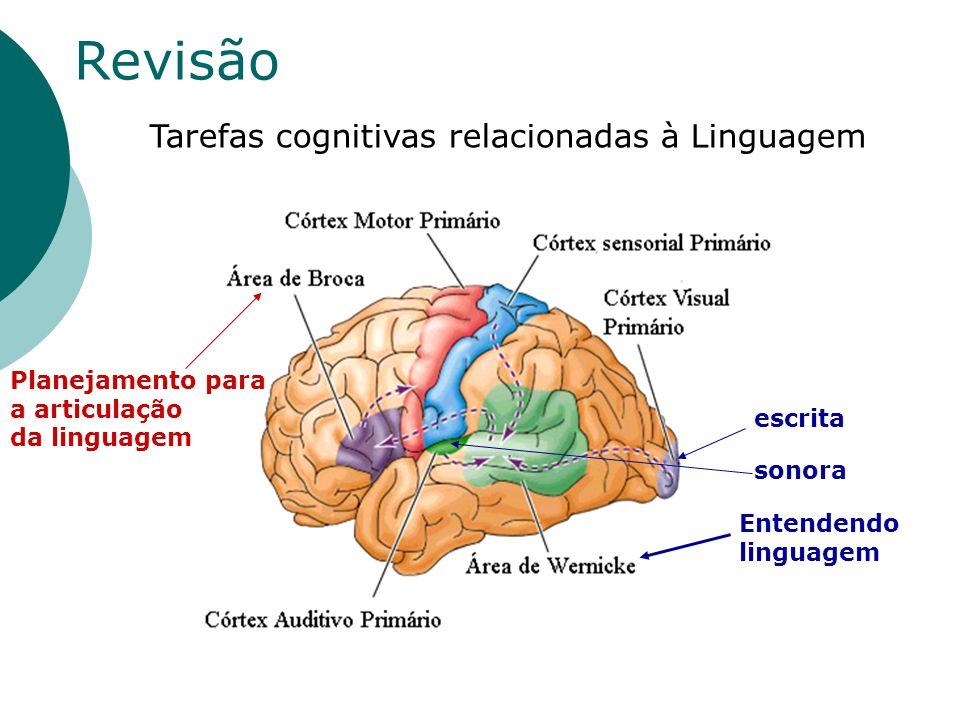 Revisão Tarefas cognitivas relacionadas à Linguagem Planejamento para