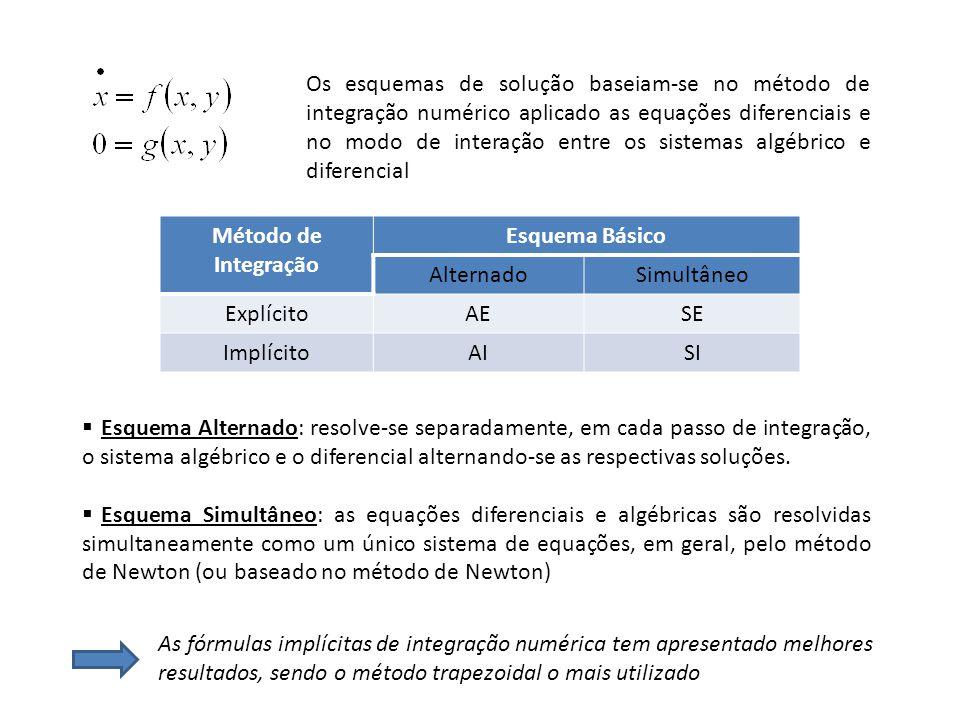 Os esquemas de solução baseiam-se no método de integração numérico aplicado as equações diferenciais e no modo de interação entre os sistemas algébrico e diferencial