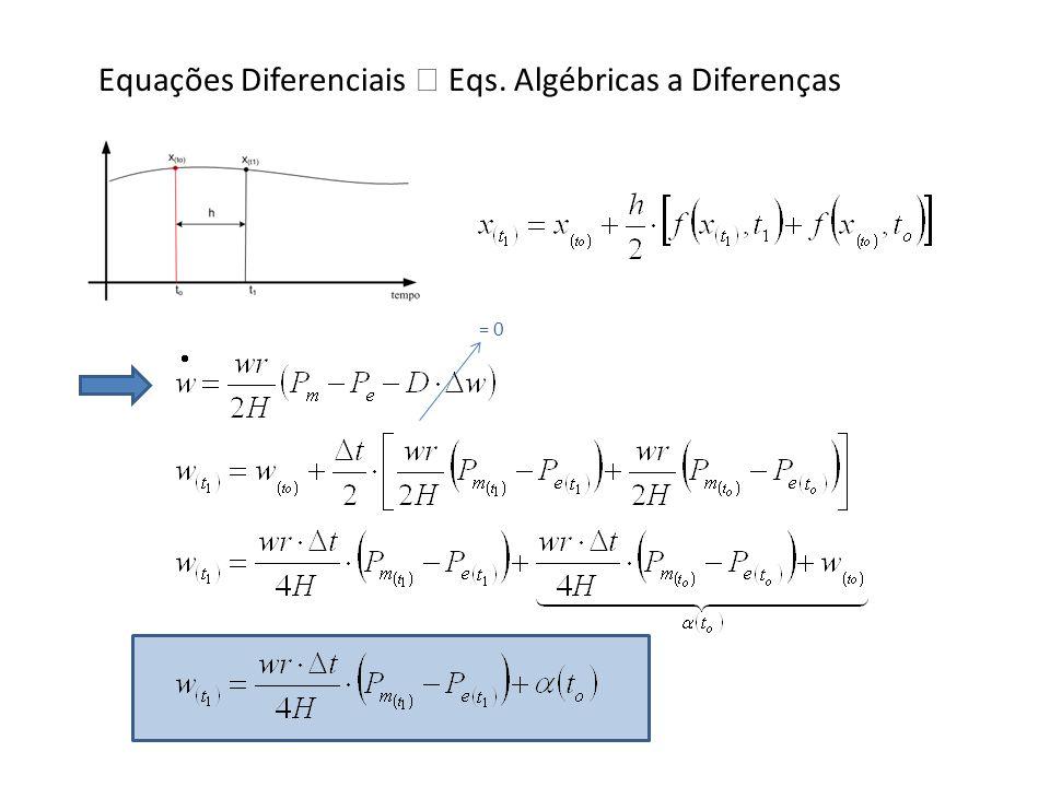 Equações Diferenciais  Eqs. Algébricas a Diferenças