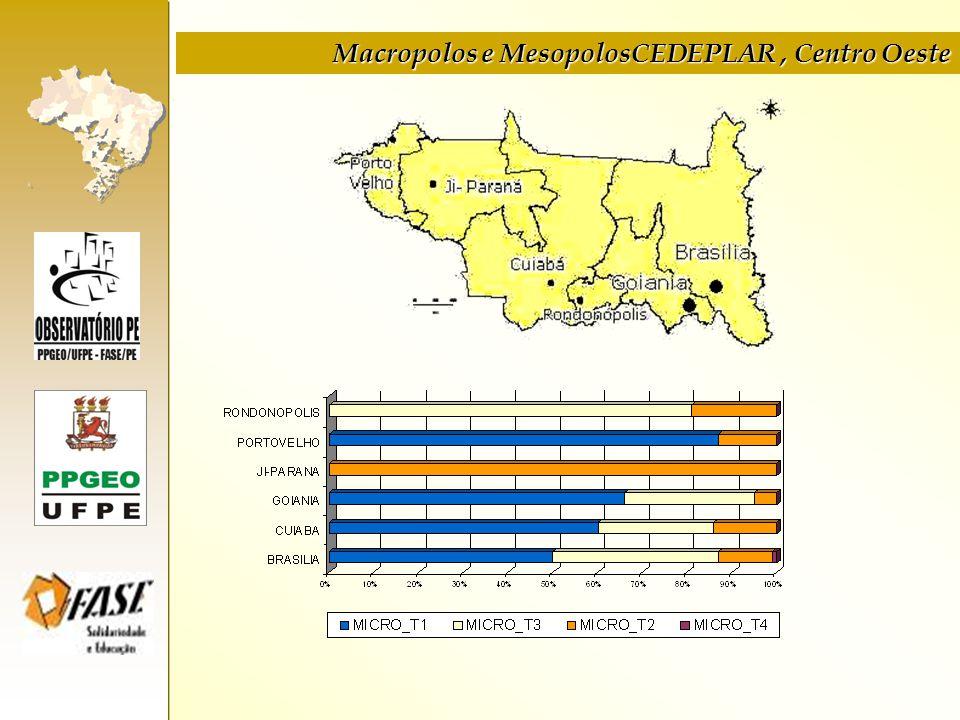 Macropolos e MesopolosCEDEPLAR , Centro Oeste