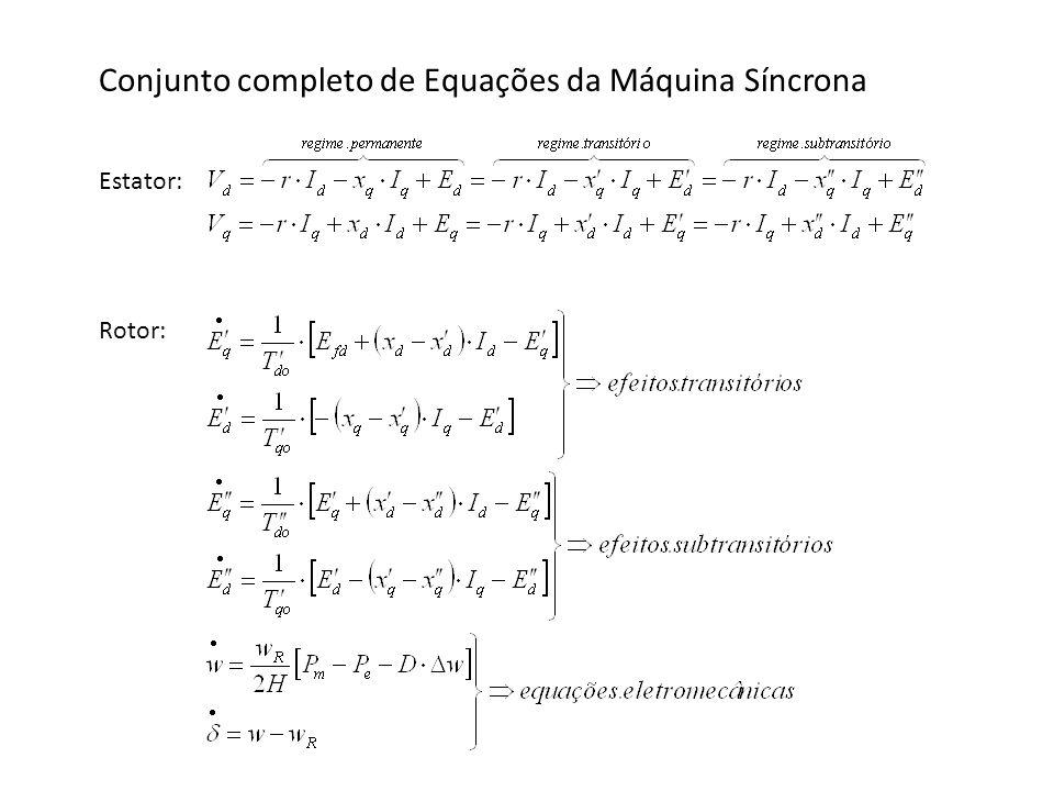 Conjunto completo de Equações da Máquina Síncrona