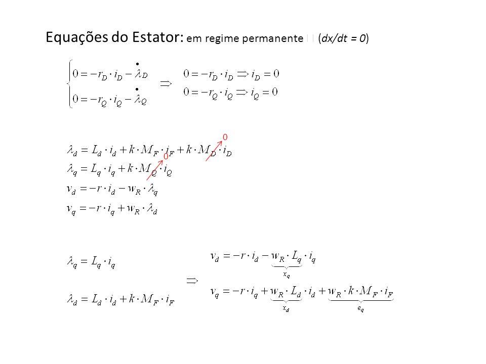 Equações do Estator: em regime permanente  (dx/dt = 0)