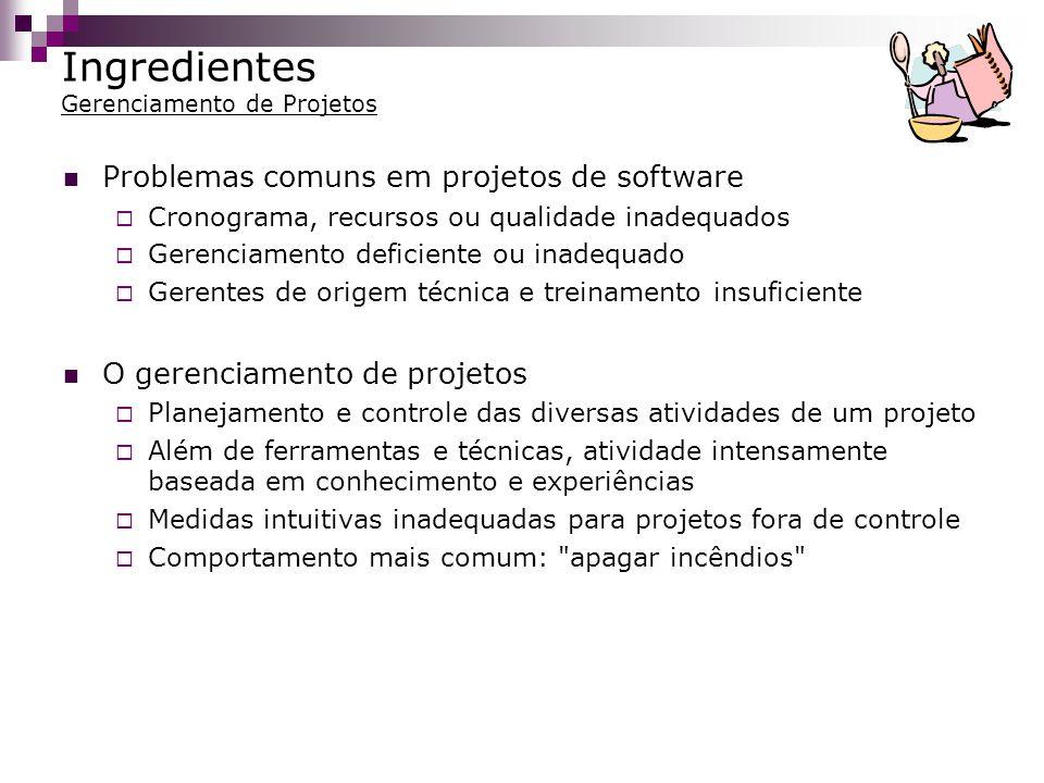 Ingredientes Gerenciamento de Projetos