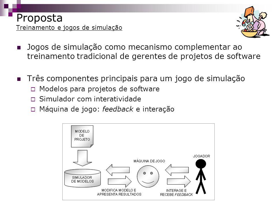 Proposta Treinamento e jogos de simulação