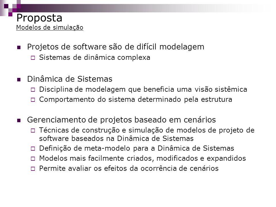 Proposta Modelos de simulação