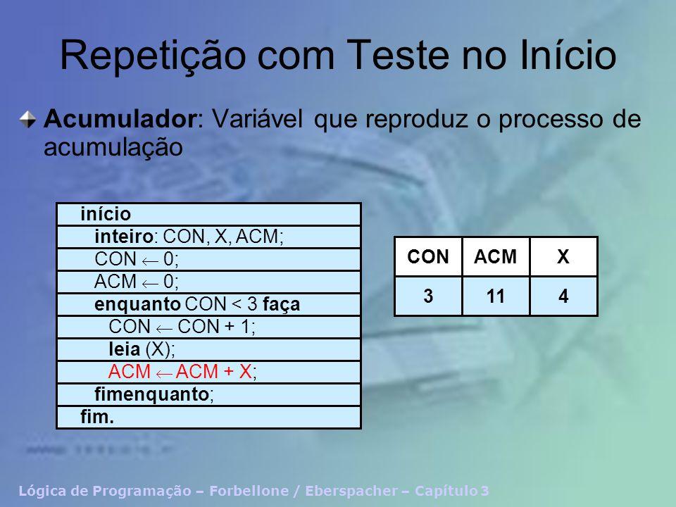 Repetição com Teste no Início