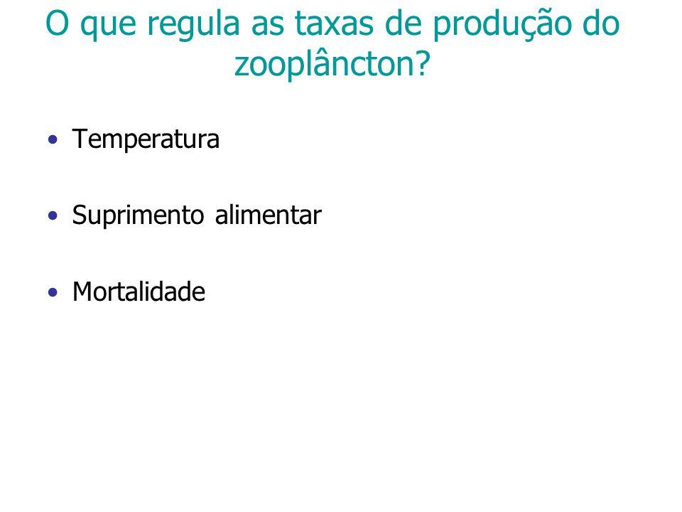O que regula as taxas de produção do zooplâncton