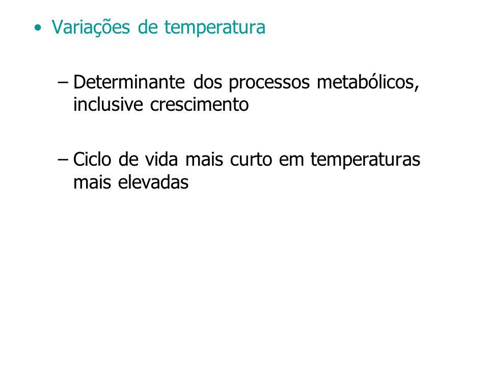 Variações de temperatura