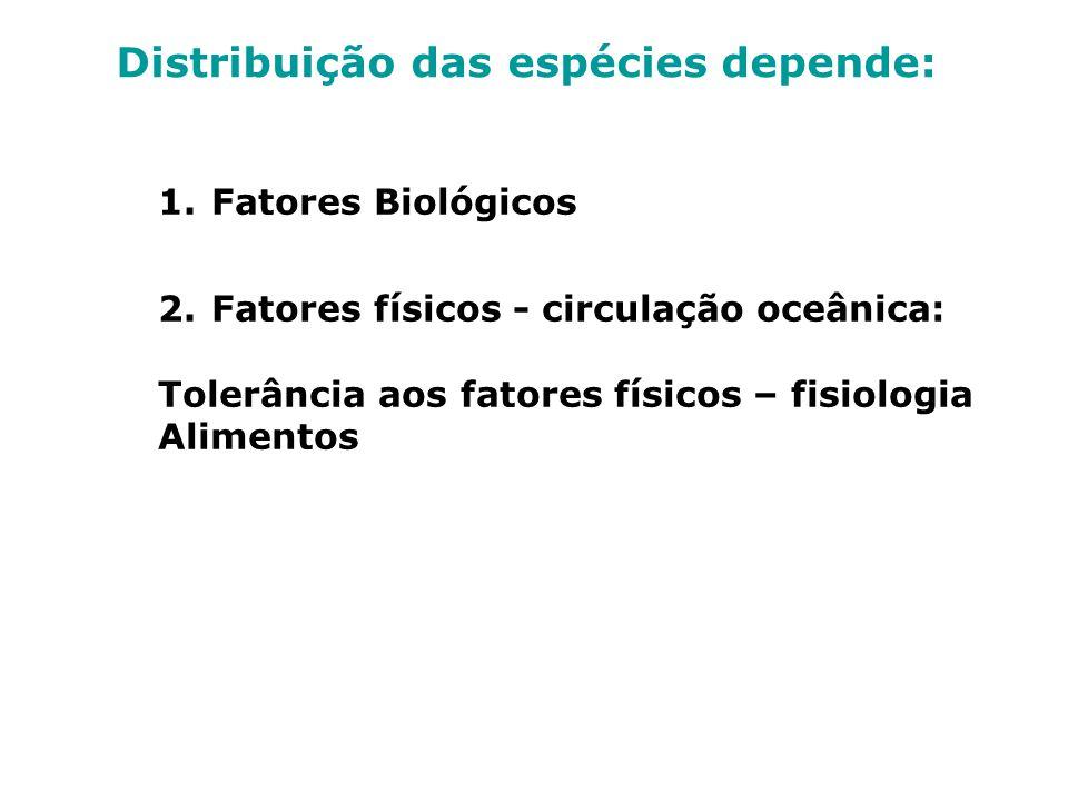 Distribuição das espécies depende:
