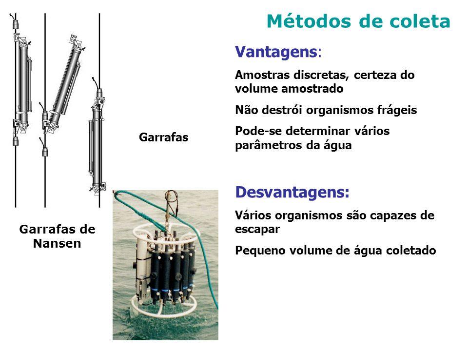 Métodos de coleta Vantagens: Desvantagens: