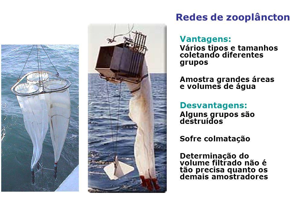 Redes de zooplâncton Vantagens: Desvantagens: