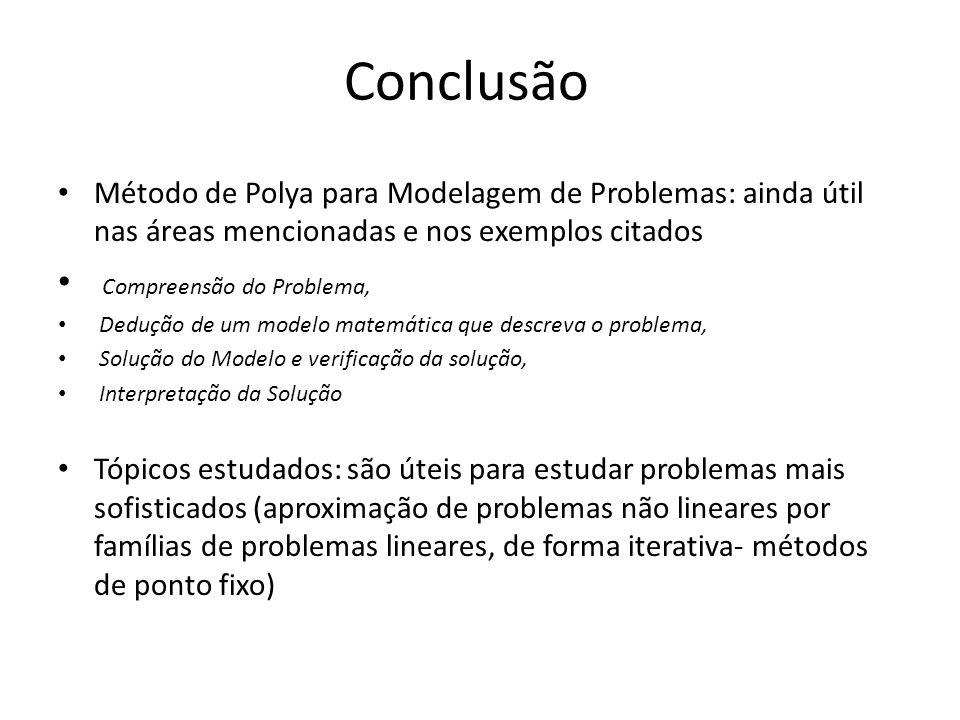 Conclusão Compreensão do Problema,