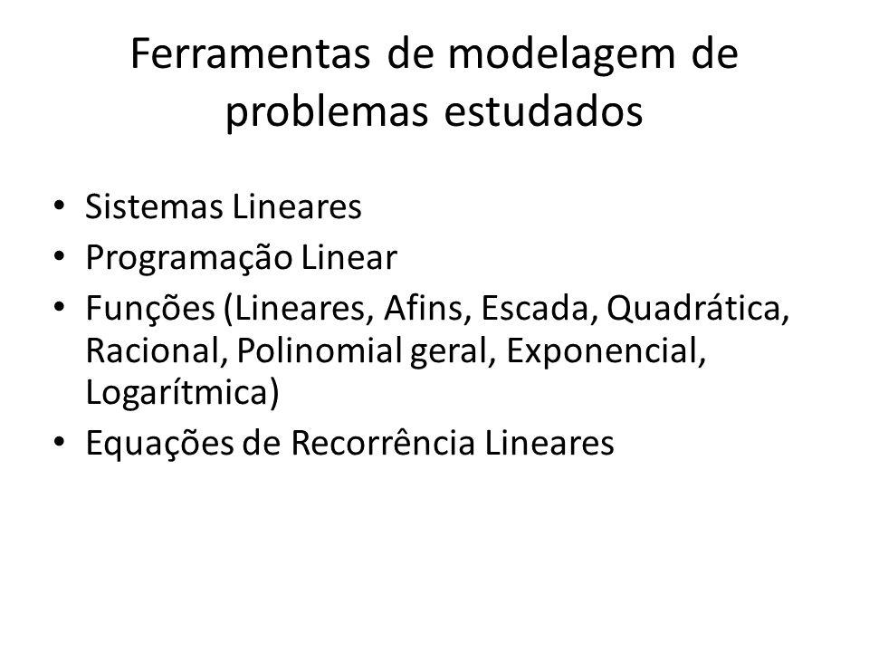 Ferramentas de modelagem de problemas estudados