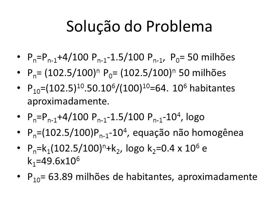 Solução do Problema Pn=Pn-1+4/100 Pn-1-1.5/100 Pn-1, P0= 50 milhões