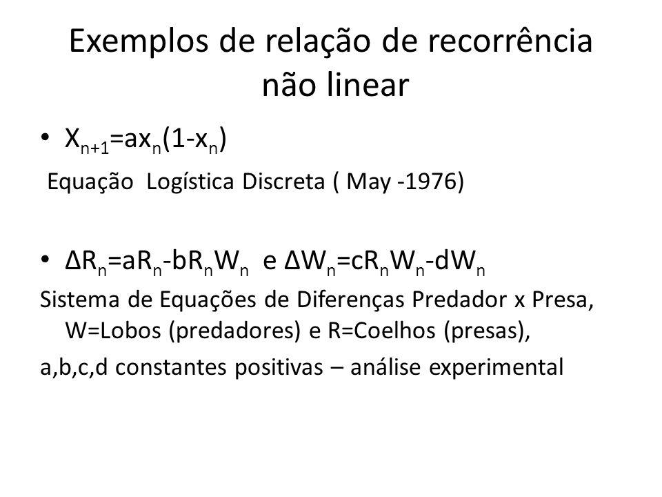 Exemplos de relação de recorrência não linear