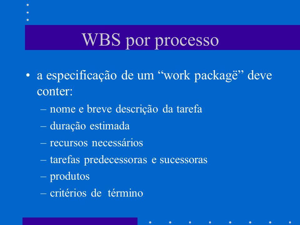 WBS por processo a especificação de um work packagë deve conter: