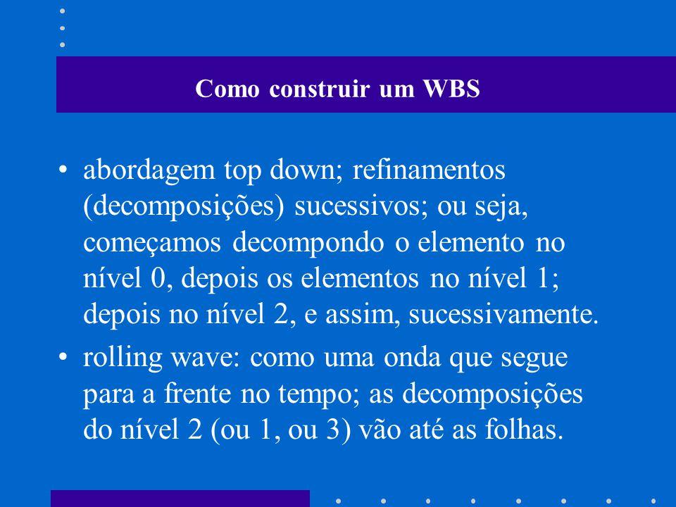 Como construir um WBS
