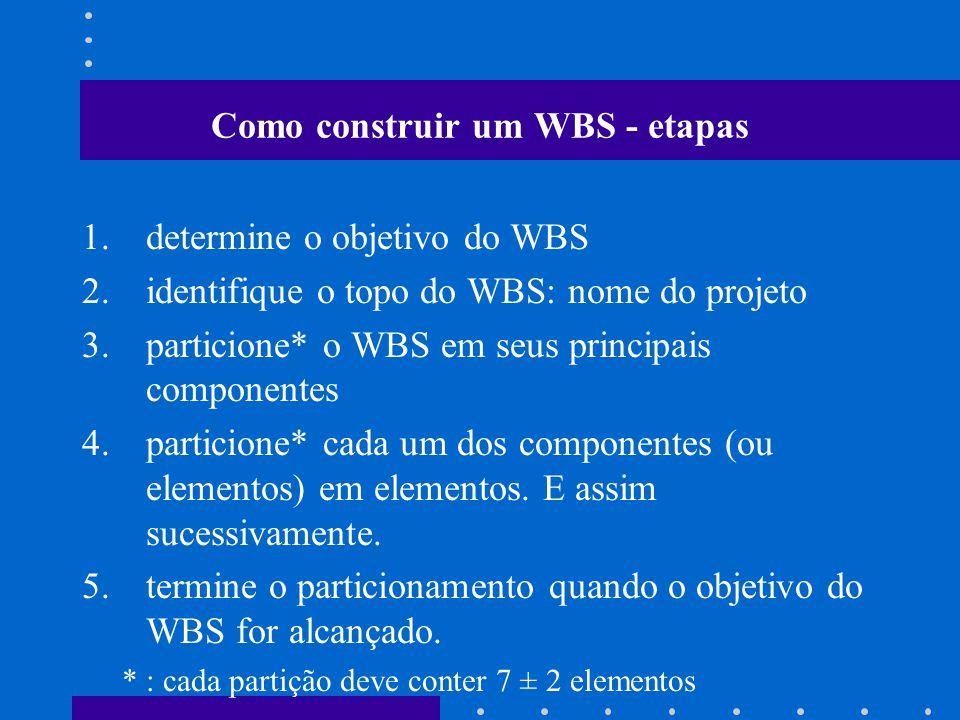 Como construir um WBS - etapas
