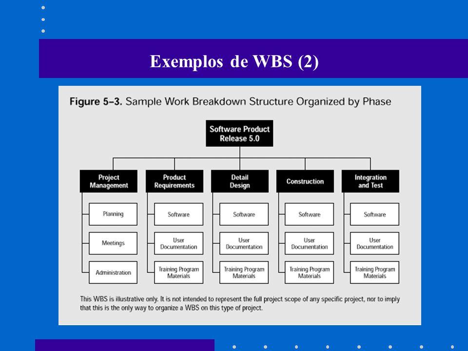 Exemplos de WBS (2)