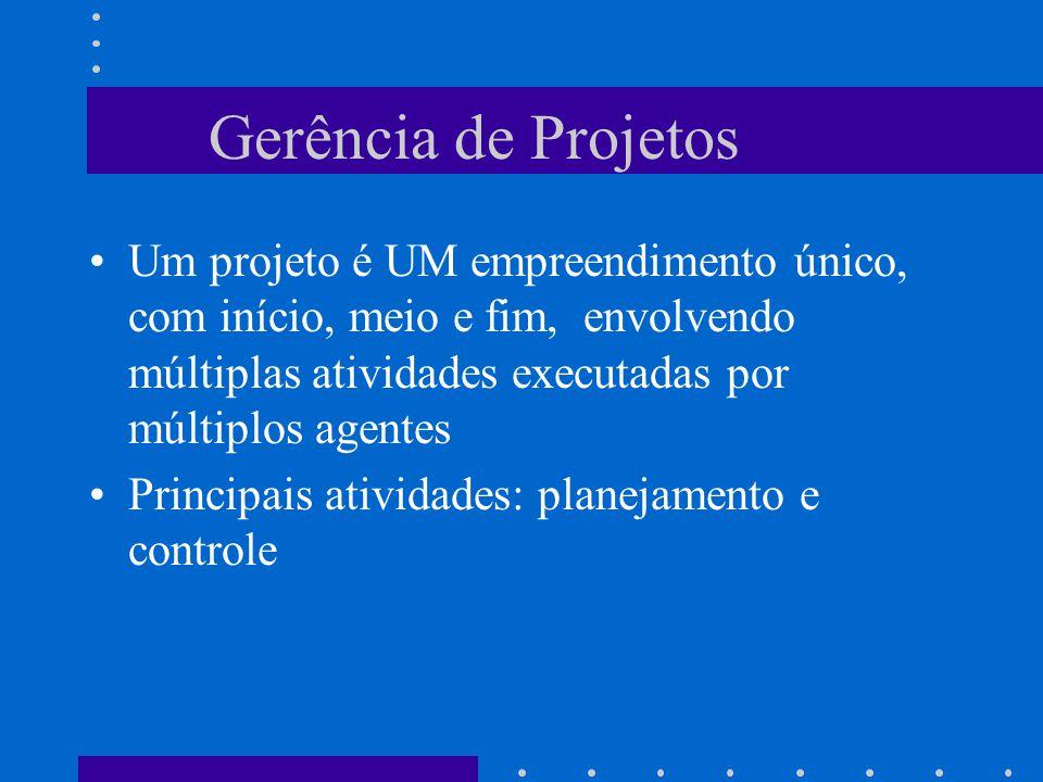 Gerência de Projetos Um projeto é UM empreendimento único, com início, meio e fim, envolvendo múltiplas atividades executadas por múltiplos agentes.