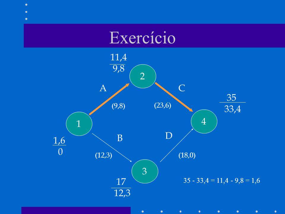 Exercício 11,4. 9,8. 2. A. C. 35. 33,4. (9,8) (23,6) 4. 1. D. B. 1,6. (12,3) (18,0) 3.