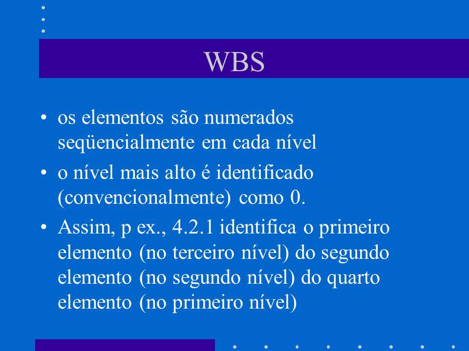 WBS os elementos são numerados seqüencialmente em cada nível