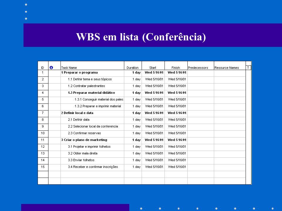 WBS em lista (Conferência)