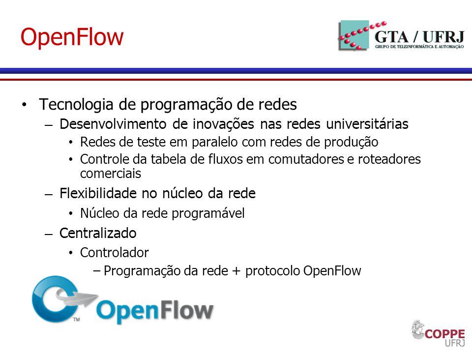 OpenFlow Tecnologia de programação de redes
