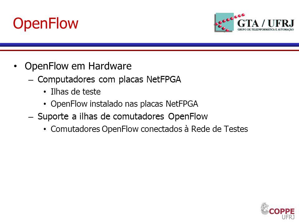 OpenFlow OpenFlow em Hardware Computadores com placas NetFPGA