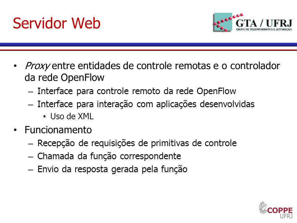 Servidor Web Proxy entre entidades de controle remotas e o controlador da rede OpenFlow. Interface para controle remoto da rede OpenFlow.