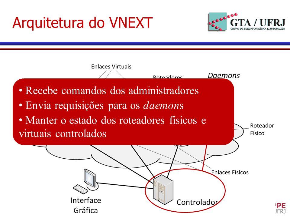 Arquitetura do VNEXT Recebe comandos dos administradores