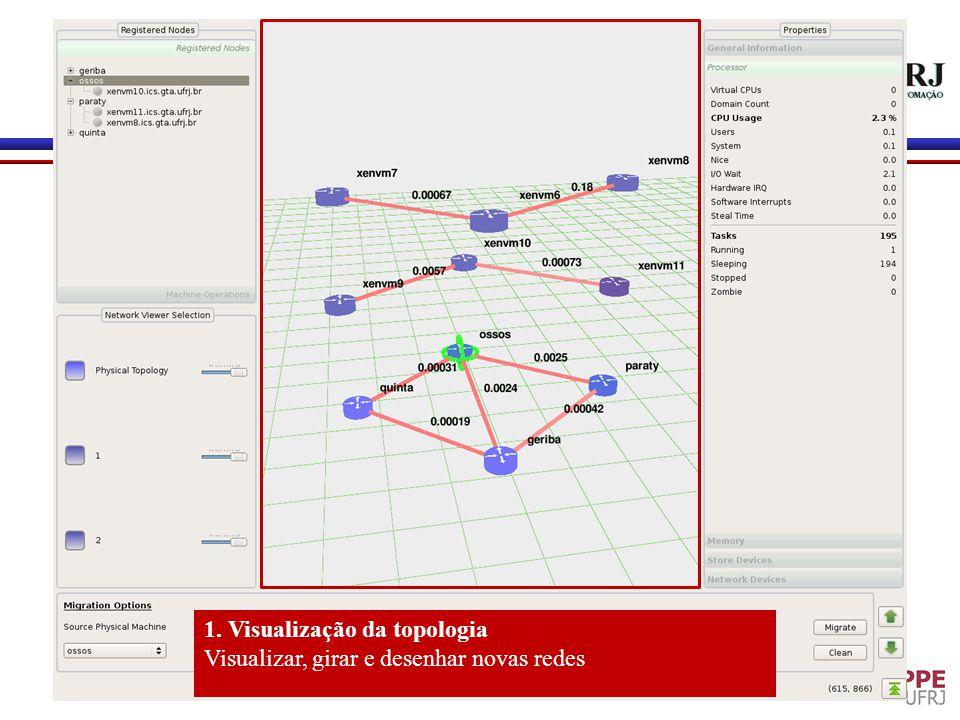 1. Visualização da topologia