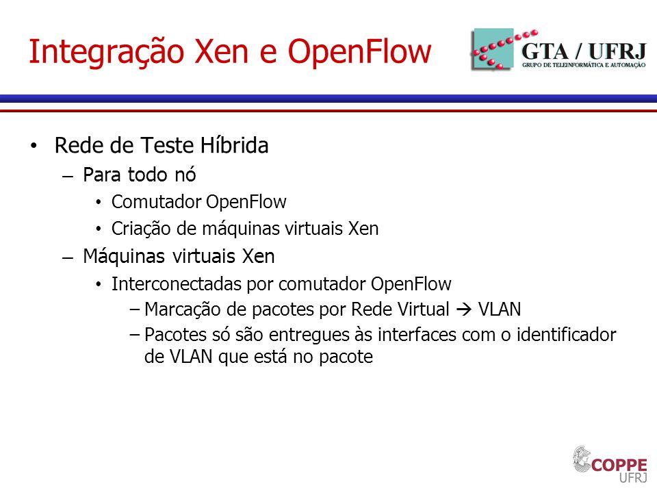 Integração Xen e OpenFlow